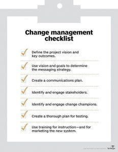 la gestion del cambio